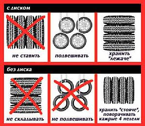 Как правильно хранить шины? Правила хранения.