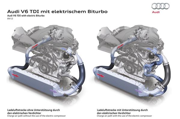 Audi разрабатывает электро-турбированный V6 TDI